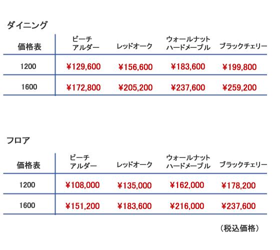 Selce2価格表