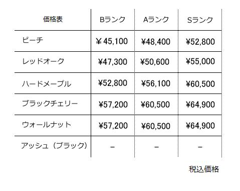 ニケアーム価格