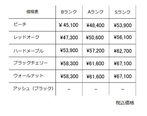 ピソリーノロー価格表
