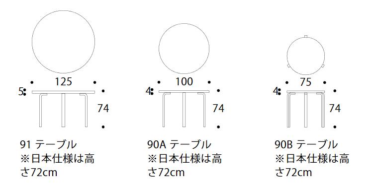 90A 90B 91 size